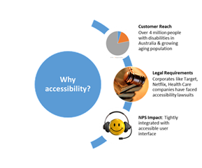 why_accessability_img